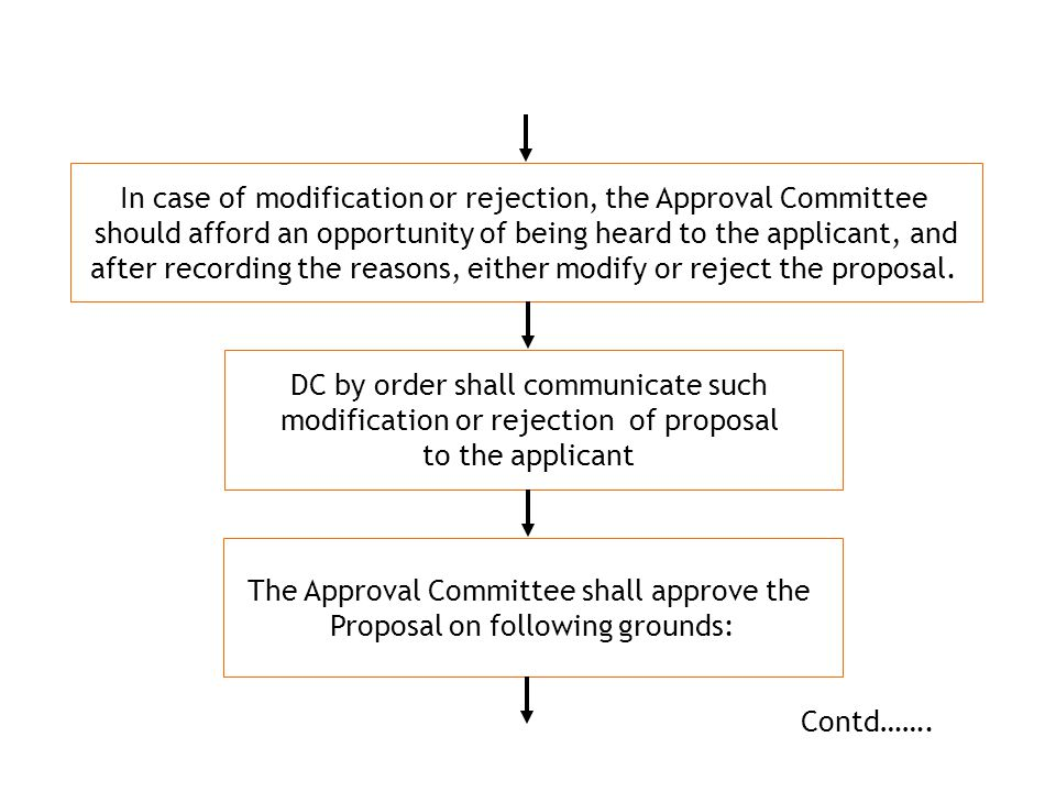 In case of modification or rejection, the Approval Committee should afford an opportunity of being heard to the applicant, and after recording the reasons, either modify or reject the proposal.