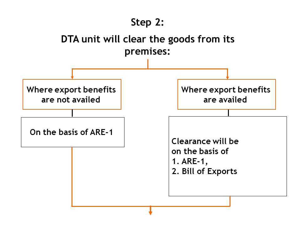 Step 2: DTA unit will clear the goods from its premises: Where export benefits are not availed Where export benefits are availed Clearance will be on