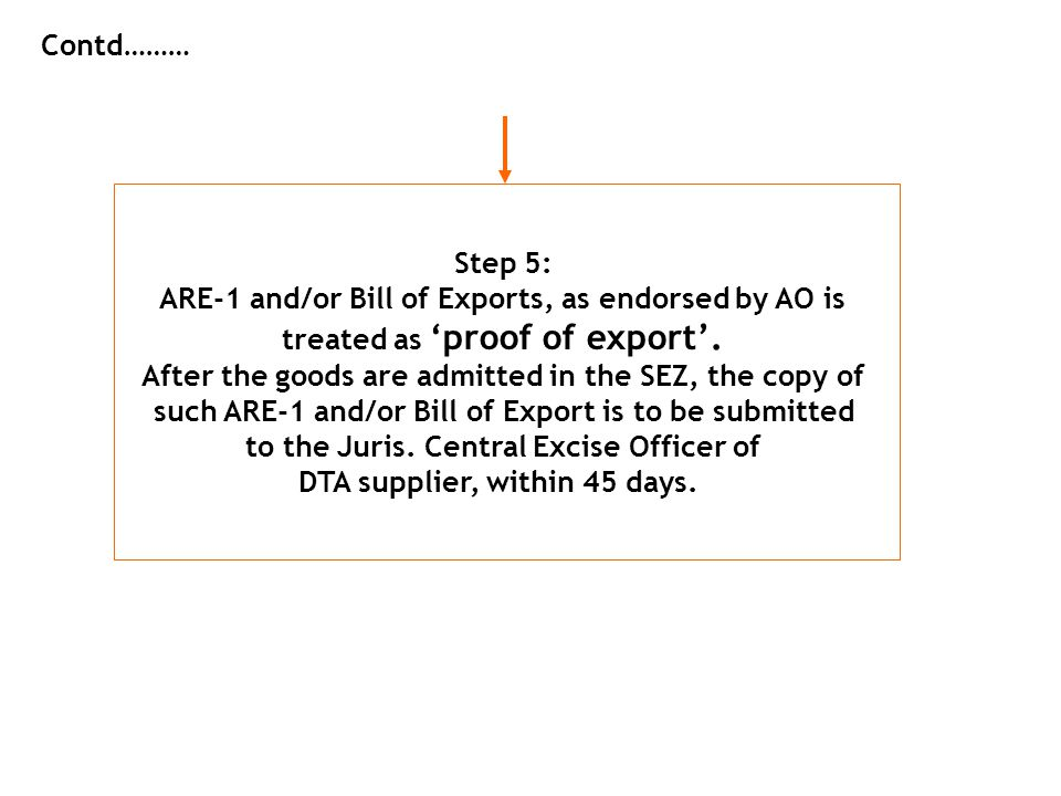 Contd……… Step 5: ARE-1 and/or Bill of Exports, as endorsed by AO is treated as 'proof of export'.
