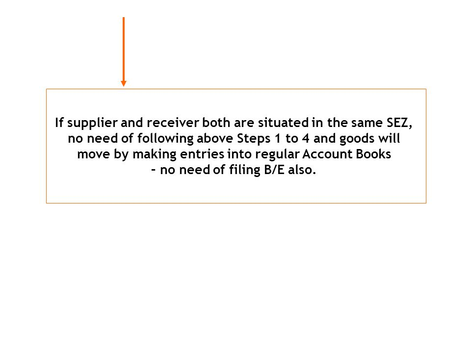 If supplier and receiver both are situated in the same SEZ, no need of following above Steps 1 to 4 and goods will move by making entries into regular Account Books – no need of filing B/E also.