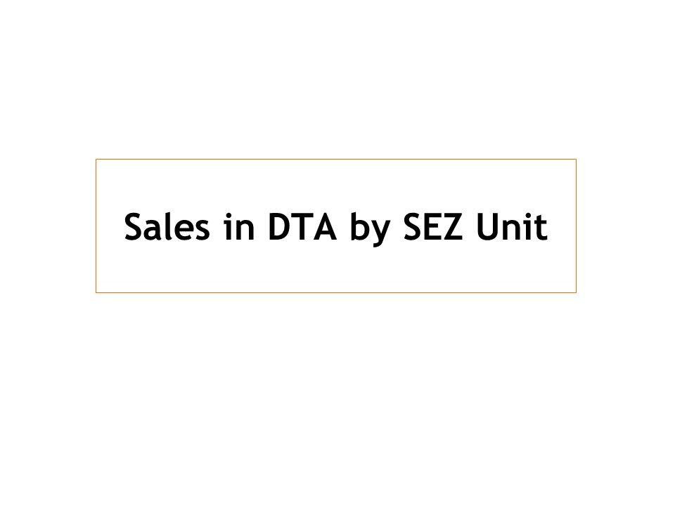 Sales in DTA by SEZ Unit
