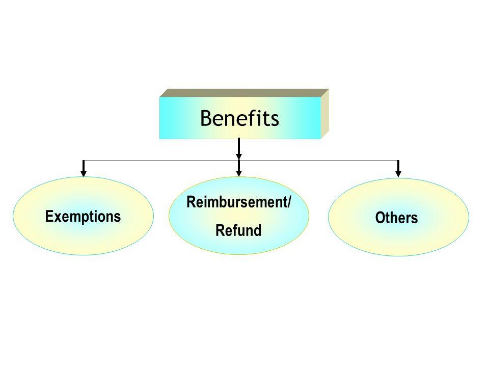 Benefits Exemptions Others Reimbursement/ Refund