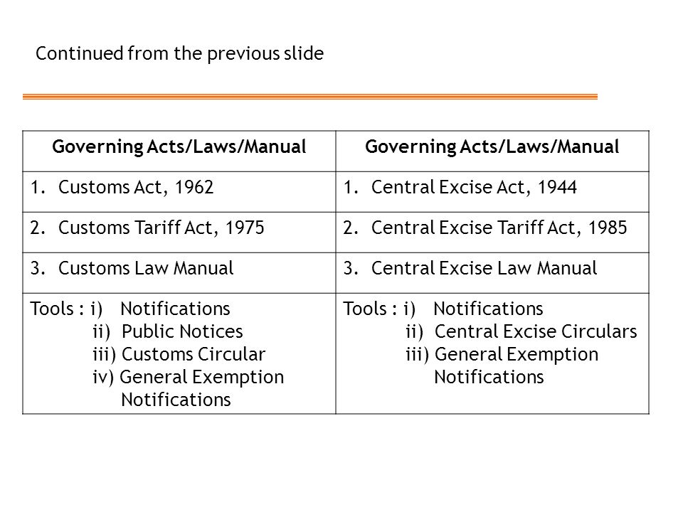 Continued from the previous slide Governing Acts/Laws/Manual 1. Customs Act, 19621. Central Excise Act, 1944 2. Customs Tariff Act, 19752. Central Exc