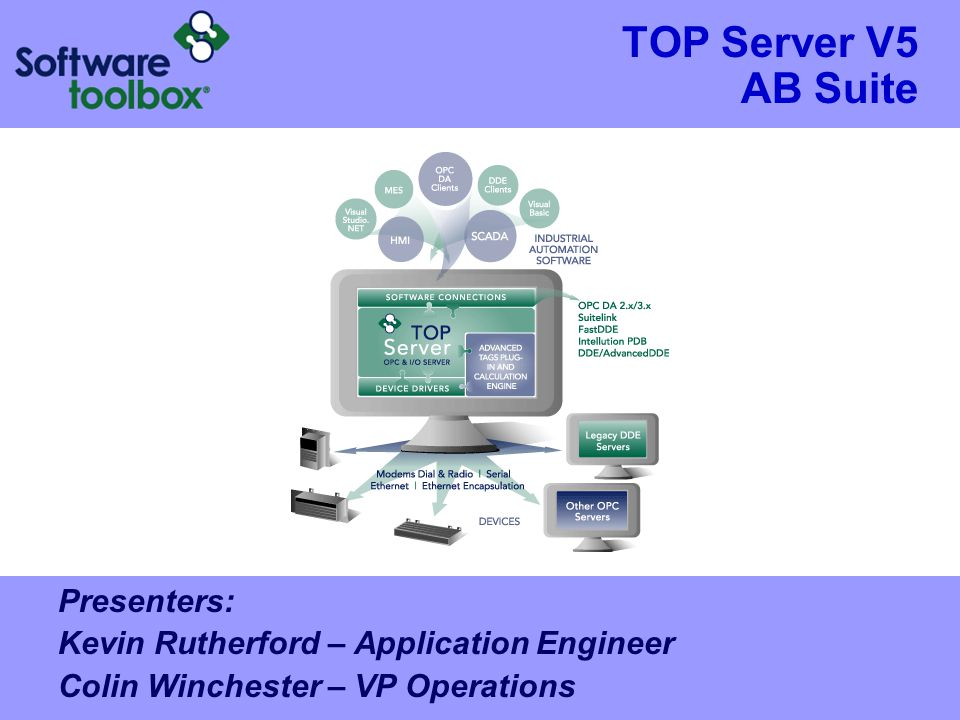 TOP Server V5 AB Suite Presenters: Kevin Rutherford – Application Engineer Colin Winchester – VP Operations
