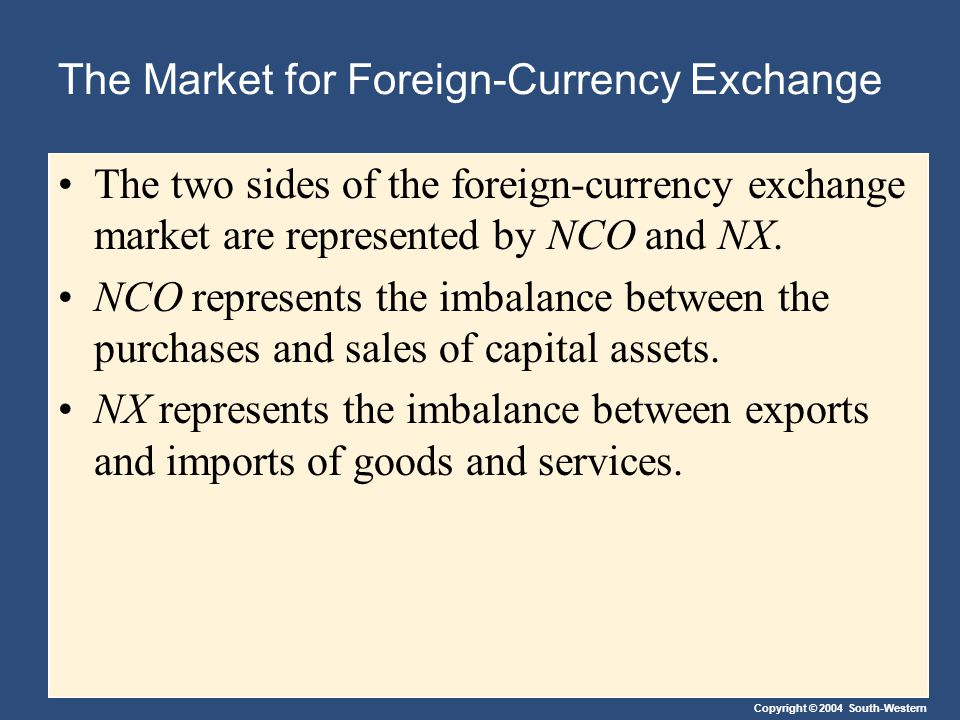 Copyright © 2004 South-Western The Market for Foreign-Currency Exchange The two sides of the foreign-currency exchange market are represented by NCO and NX.