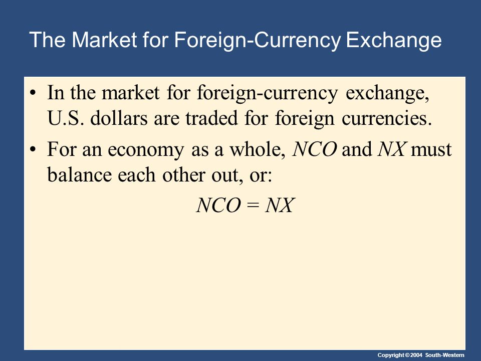 Copyright © 2004 South-Western The Market for Foreign-Currency Exchange In the market for foreign-currency exchange, U.S. dollars are traded for forei