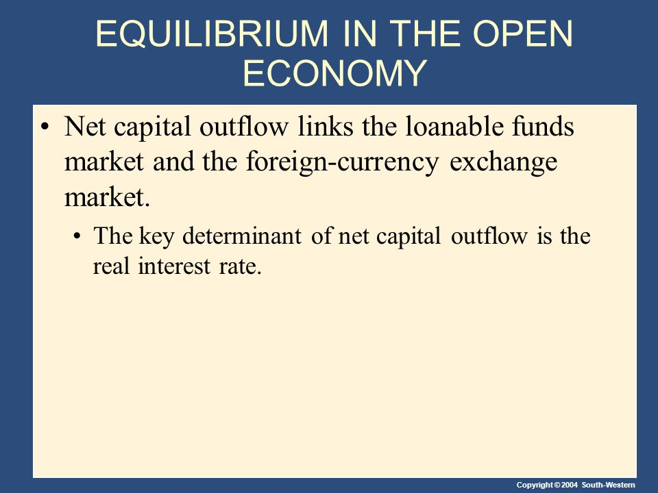 Copyright © 2004 South-Western EQUILIBRIUM IN THE OPEN ECONOMY Net capital outflow links the loanable funds market and the foreign-currency exchange m