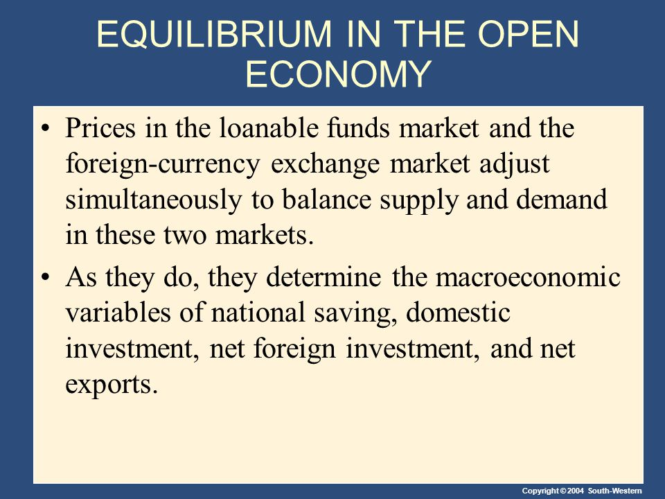 Copyright © 2004 South-Western EQUILIBRIUM IN THE OPEN ECONOMY Prices in the loanable funds market and the foreign-currency exchange market adjust simultaneously to balance supply and demand in these two markets.