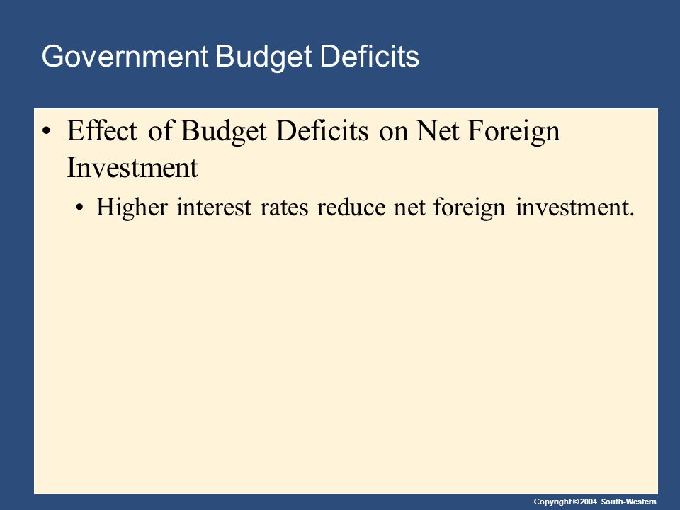 Copyright © 2004 South-Western Government Budget Deficits Effect of Budget Deficits on Net Foreign Investment Higher interest rates reduce net foreign investment.
