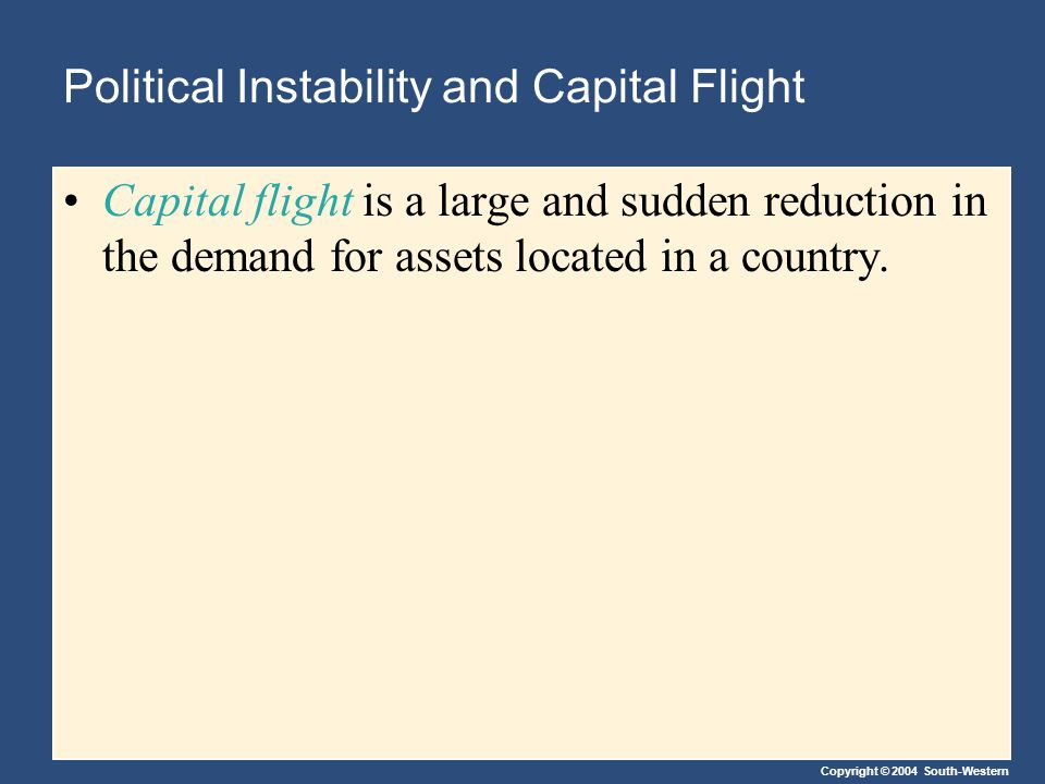 Copyright © 2004 South-Western Political Instability and Capital Flight Capital flight is a large and sudden reduction in the demand for assets located in a country.