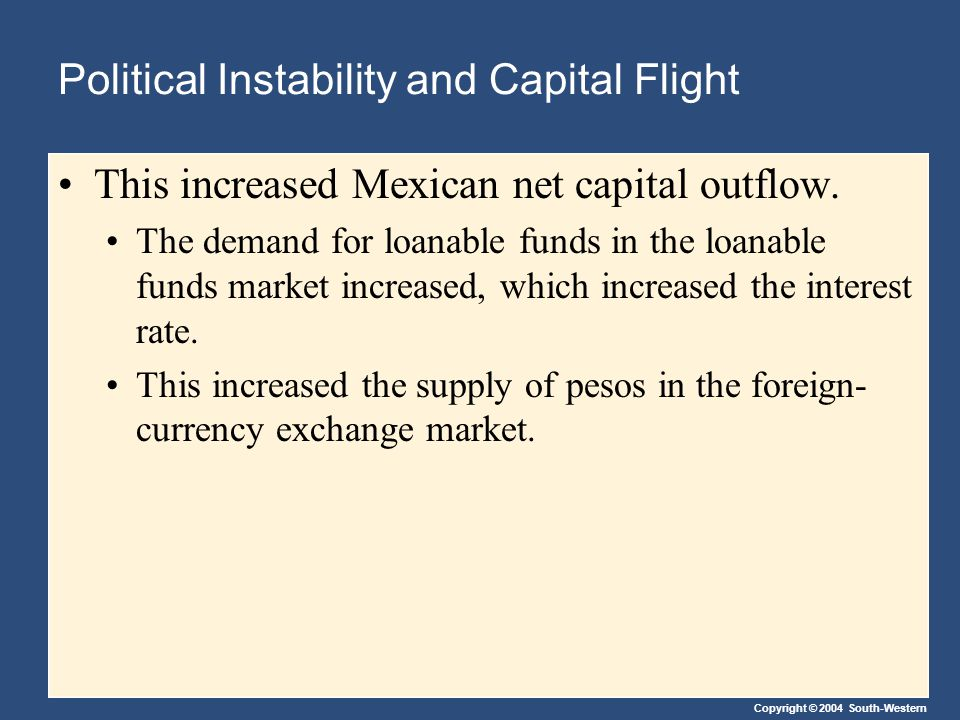 Copyright © 2004 South-Western Political Instability and Capital Flight This increased Mexican net capital outflow. The demand for loanable funds in t