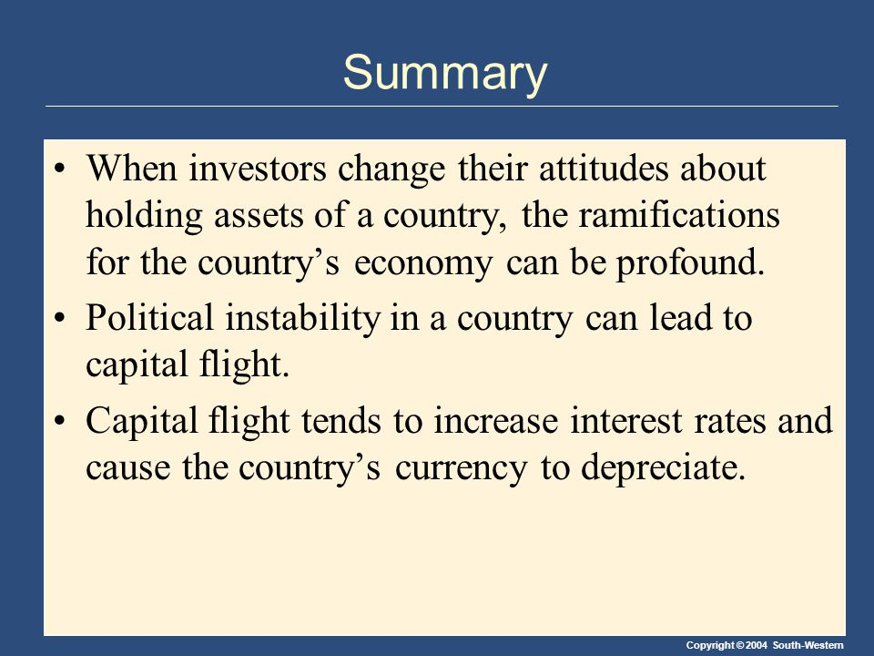 Copyright © 2004 South-Western Summary When investors change their attitudes about holding assets of a country, the ramifications for the country's economy can be profound.