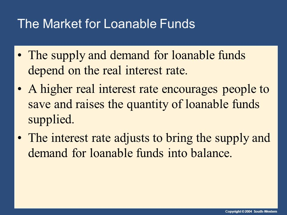 Copyright © 2004 South-Western The Market for Loanable Funds The supply and demand for loanable funds depend on the real interest rate.