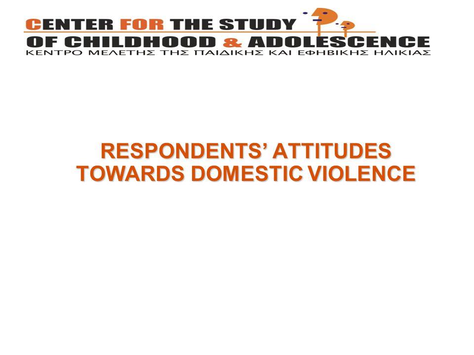 RESPONDENTS' ATTITUDES TOWARDS DOMESTIC VIOLENCE