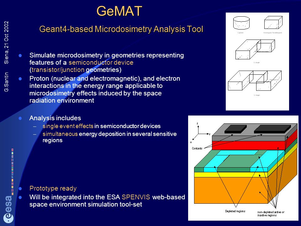 G.Santin Siena, 21 Oct 2002 GeMAT Geant4-based Microdosimetry Analysis Tool Simulate microdosimetry in geometries representing features of a semicondu