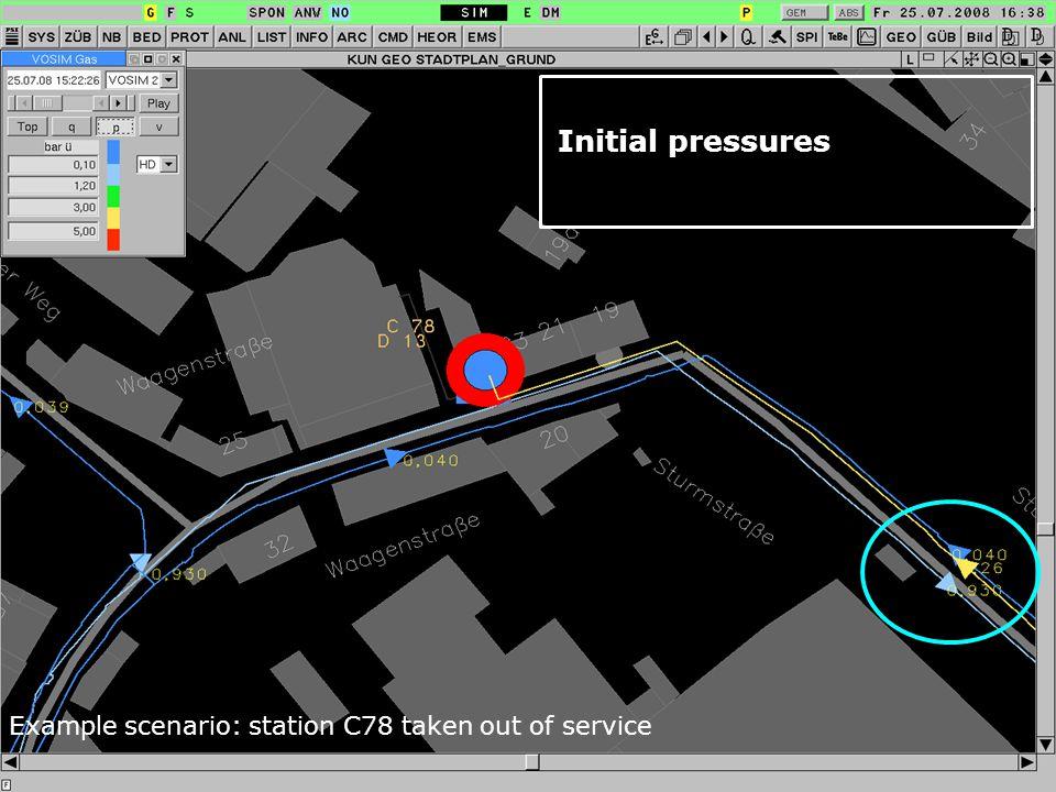 © PSI AG, Stadtwerke Düsseldorf GmbH 2008 SimoneCongress 2008, sheet 25 Initial pressures Example scenario: station C78 taken out of service
