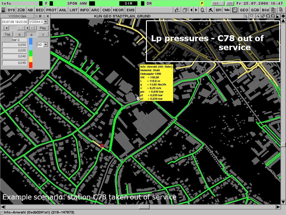 © PSI AG, Stadtwerke Düsseldorf GmbH 2008 SimoneCongress 2008, sheet 26 Lp pressures - C78 out of service Example scenario: station C78 taken out of s