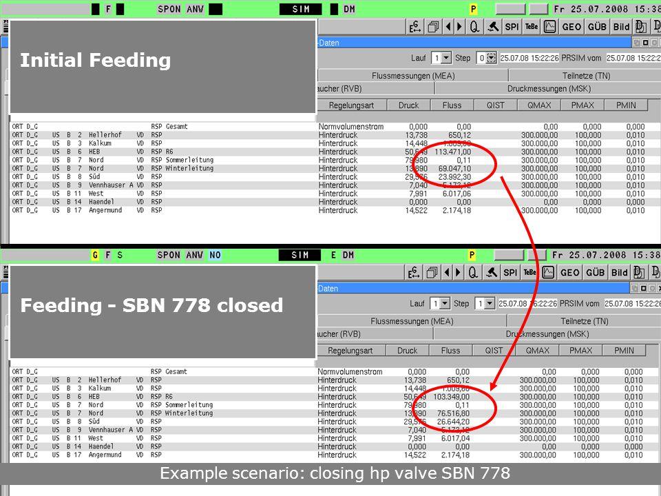 © PSI AG, Stadtwerke Düsseldorf GmbH 2008 SimoneCongress 2008, sheet 30 Initial Feeding Example scenario: closing hp valve SBN 778 Feeding - SBN 778 closed