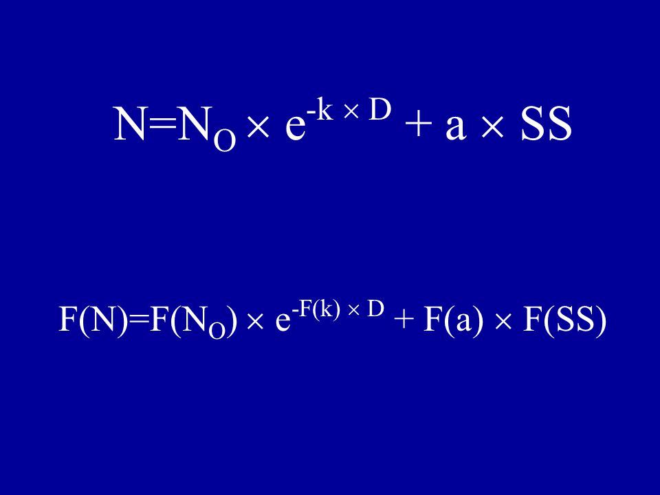 N=N O  e -k  D + a  SS F(N)=F(N O )  e -F(k)  D + F(a)  F(SS)