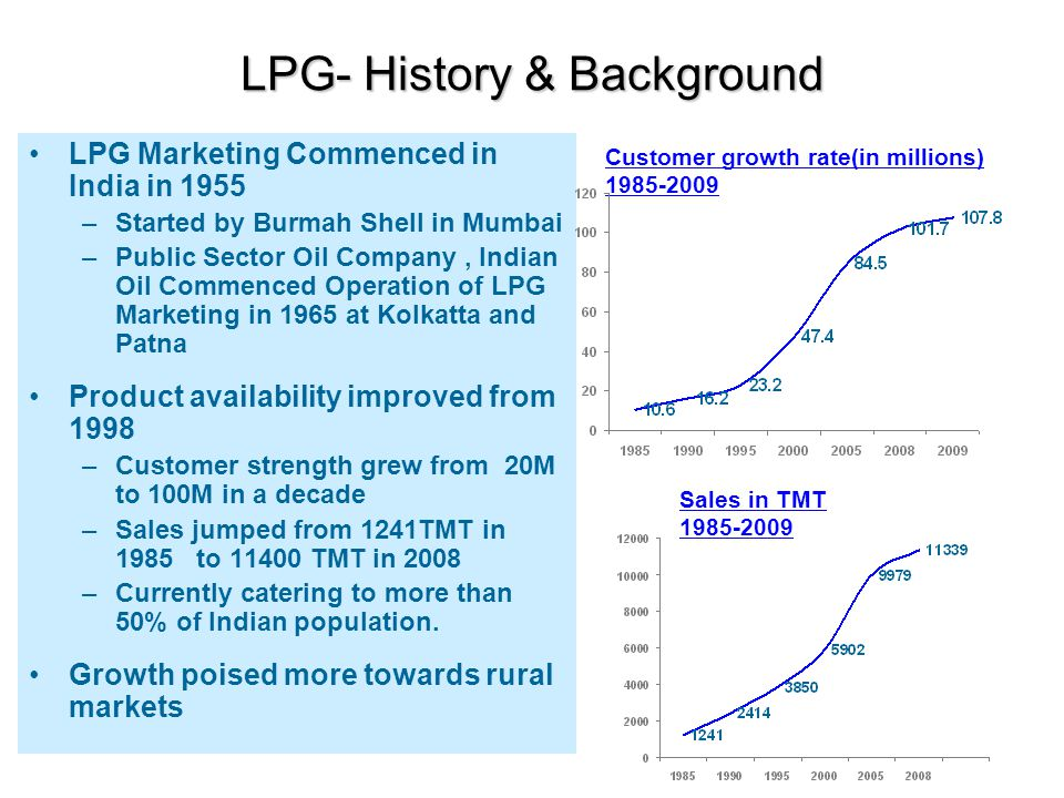 Various Products Marketed in LPG Domestic LPG –Packed product in 14.2Kg, & 5kg cylinders, home delivered through distributors Non Domestic LPG –Packed product 19Kg and 47.5 kg delivered supply through distributors.