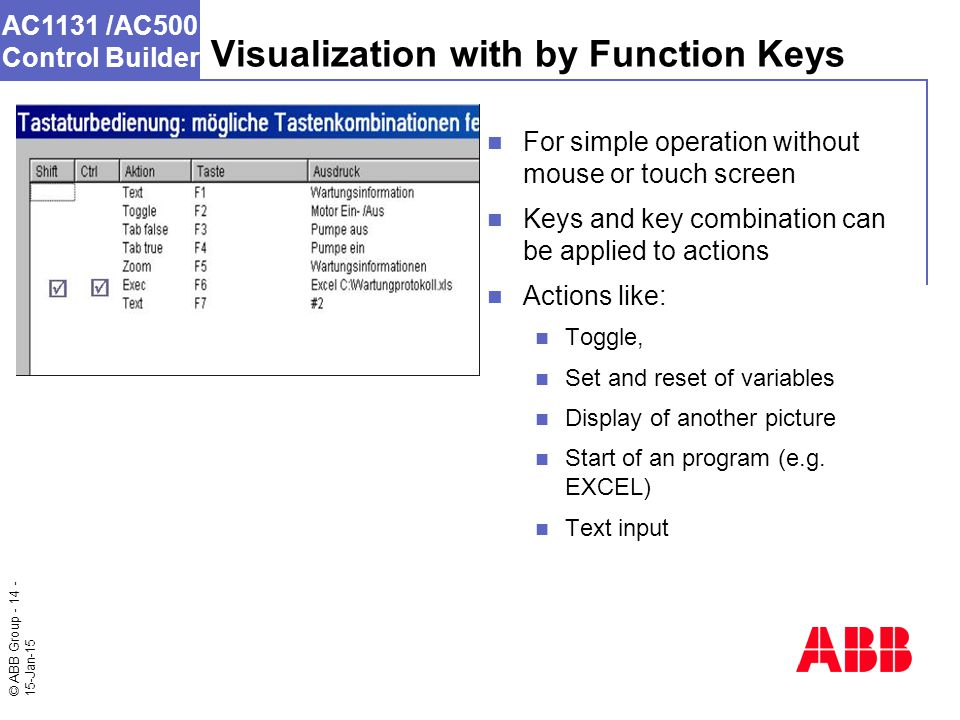© ABB Group - 14 - 15-Jan-15 AC1131 /AC500 Control Builder Visualization with by Function Keys For simple operation without mouse or touch screen Keys and key combination can be applied to actions Actions like: Toggle, Set and reset of variables Display of another picture Start of an program (e.g.