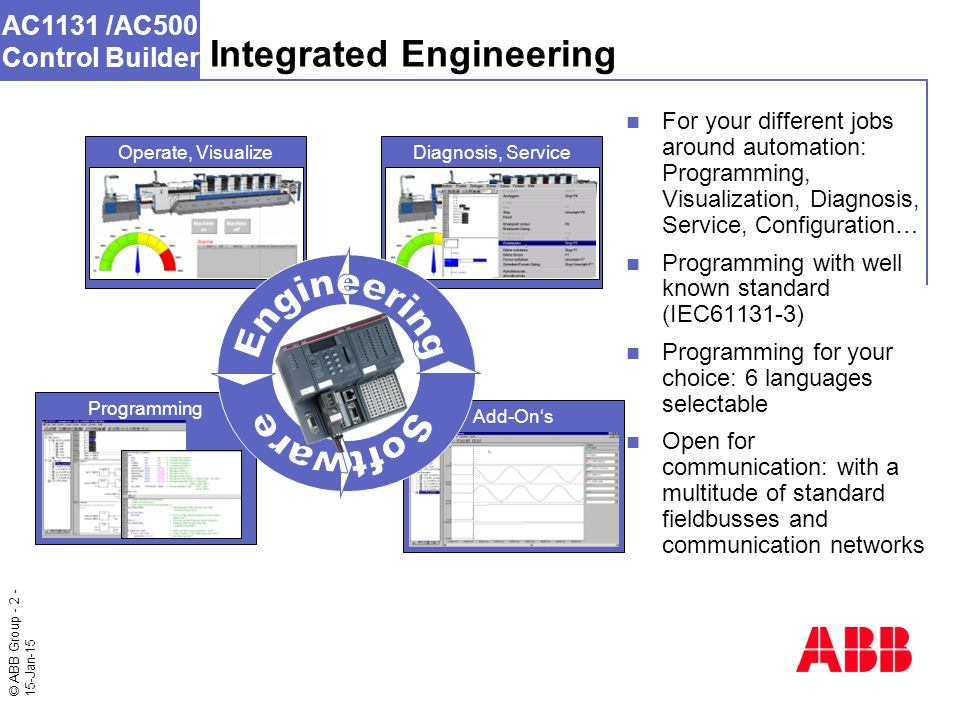 © ABB Group - 2 - 15-Jan-15 AC1131 /AC500 Control Builder ProgrammingAdd-On'sDiagnosis, ServiceOperate, Visualize Integrated Engineering For your different jobs around automation: Programming, Visualization, Diagnosis, Service, Configuration… Programming with well known standard (IEC61131-3) Programming for your choice: 6 languages selectable Open for communication: with a multitude of standard fieldbusses and communication networks
