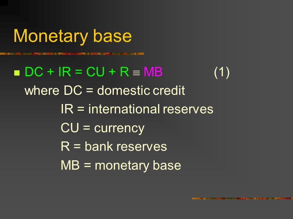 Monetary base DC + IR = CU + R  MB (1) where DC = domestic credit IR = international reserves CU = currency R = bank reserves MB = monetary base