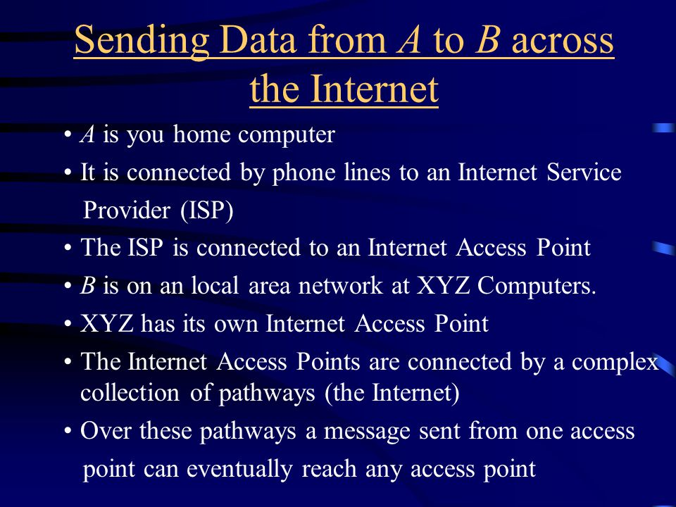 Sending Data from A to B across the Internet A is you home computer It is connected by phone lines to an Internet Service Provider (ISP) The ISP is connected to an Internet Access Point B is on an local area network at XYZ Computers.