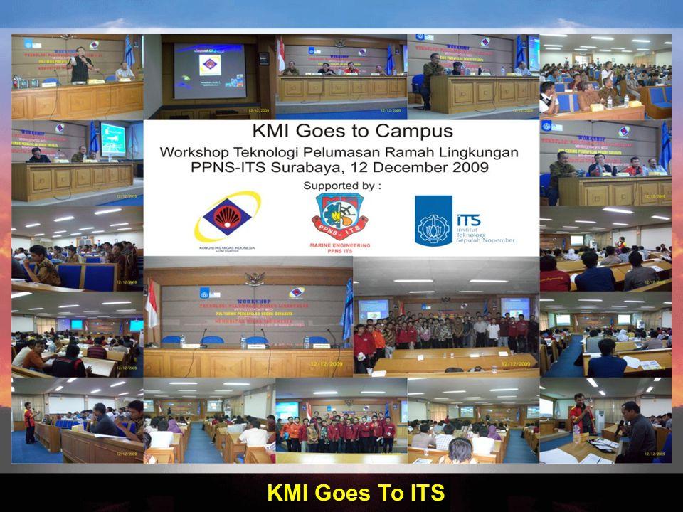 KMI Goes To ITS