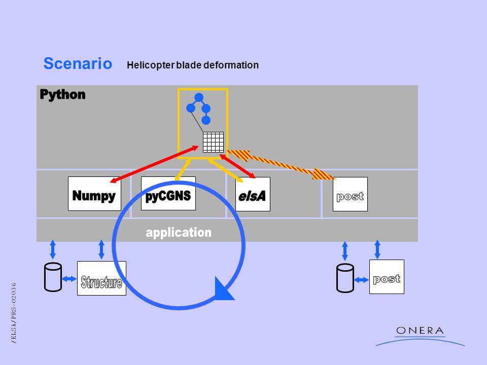 /ELSA/PRS-02036 Scenario Helicopter blade deformation