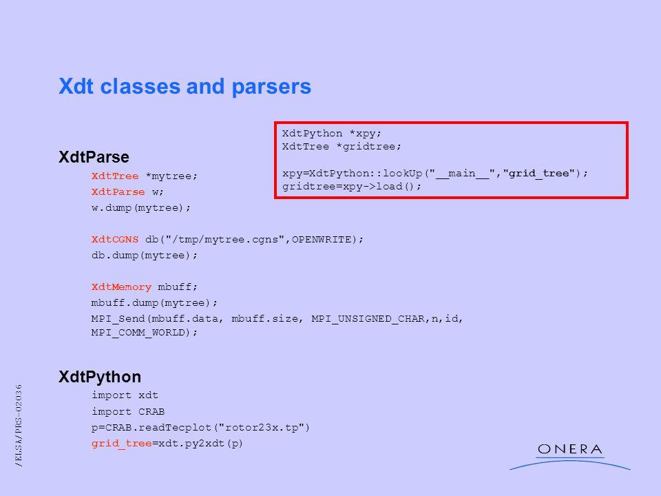 /ELSA/PRS-02036 Xdt classes and parsers XdtParse XdtTree *mytree; XdtParse w; w.dump(mytree); XdtCGNS db(