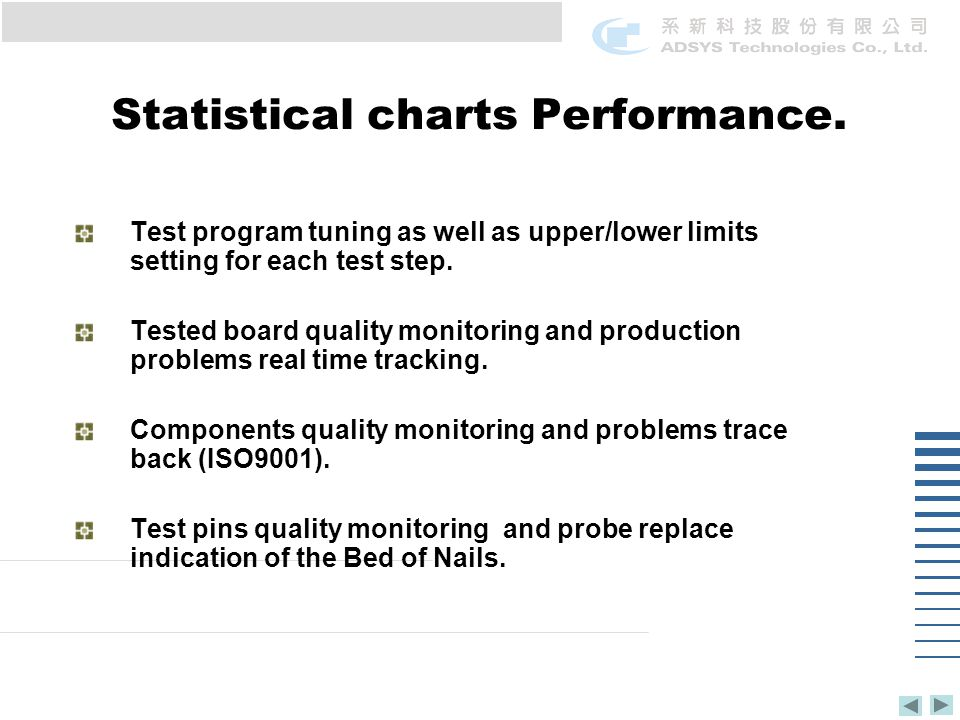 Statistical charts Performance.