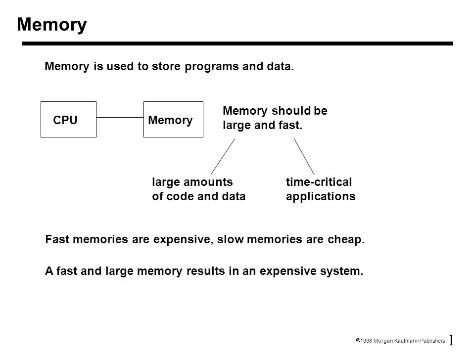 2  1998 Morgan Kaufmann Publishers Main Memory Types CPU uses the main memory on the instruction level.