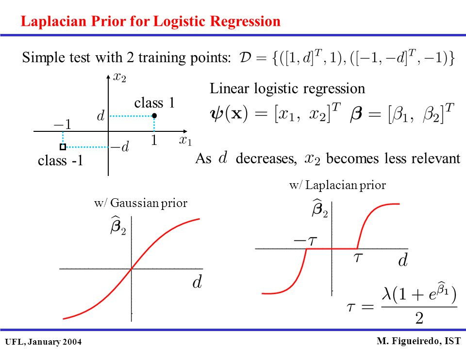 UFL, January 2004 M. Figueiredo, IST Laplacian Prior for Logistic Regression Simple test with 2 training points: class 1 class -1 w/ Laplacian prior c