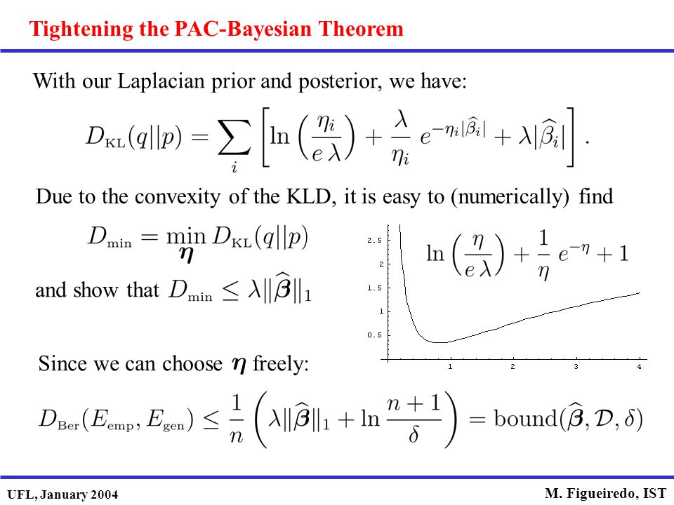 UFL, January 2004 M. Figueiredo, IST Tightening the PAC-Bayesian Theorem With our Laplacian prior and posterior, we have: and show that Due to the con