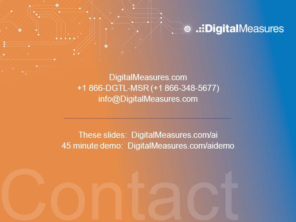 DigitalMeasures.com +1 866-DGTL-MSR (+1 866-348-5677) info@DigitalMeasures.com These slides: DigitalMeasures.com/ai 45 minute demo: DigitalMeasures.co