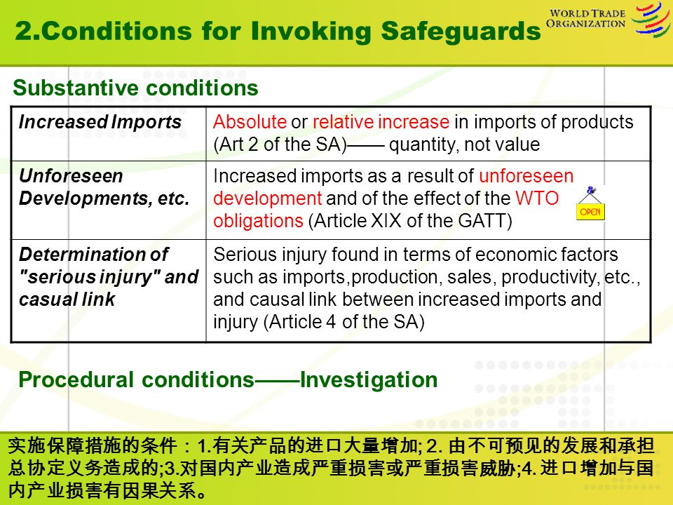 2.Conditions for Invoking Safeguards Increased ImportsAbsolute or relative increase in imports of products (Art 2 of the SA)—— quantity, not value Unforeseen Developments, etc.