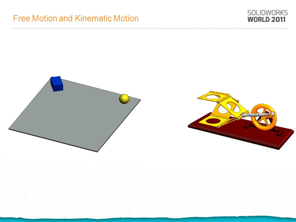 Free Motion and Kinematic Motion