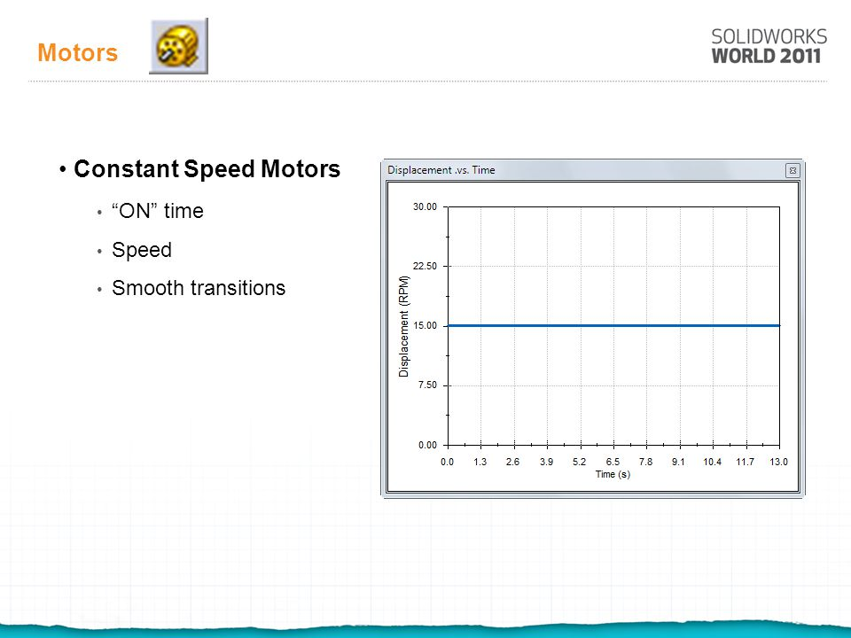 Motors Constant Speed Motors ON time Speed Smooth transitions