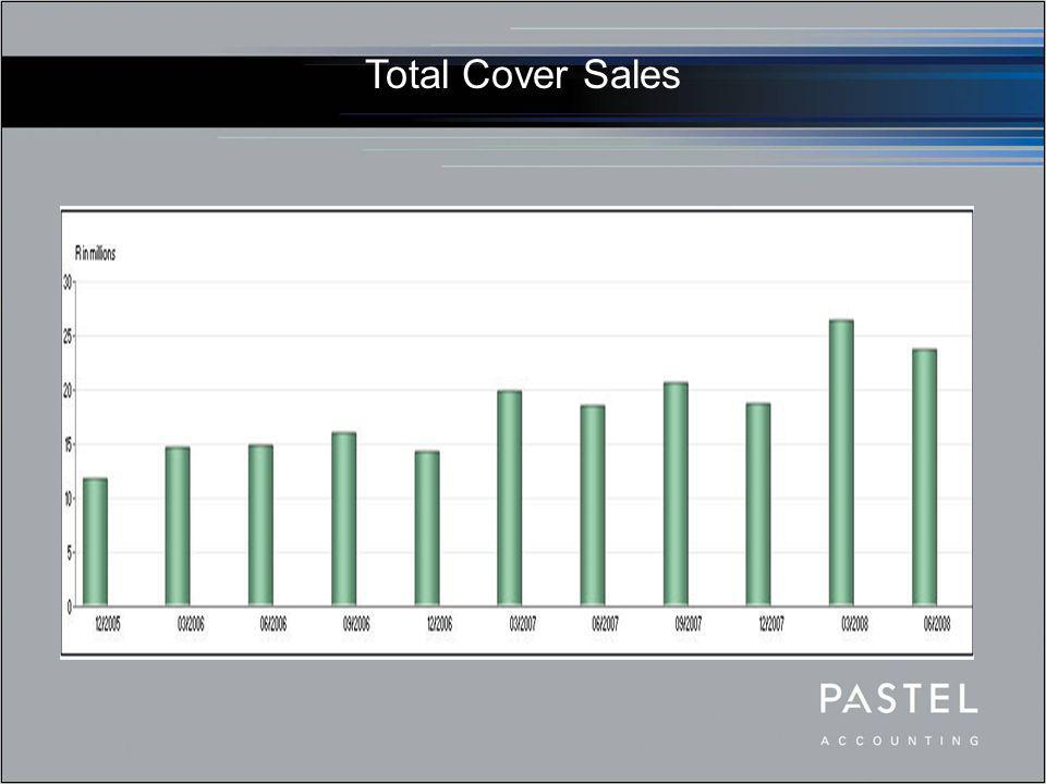 Total Cover Sales
