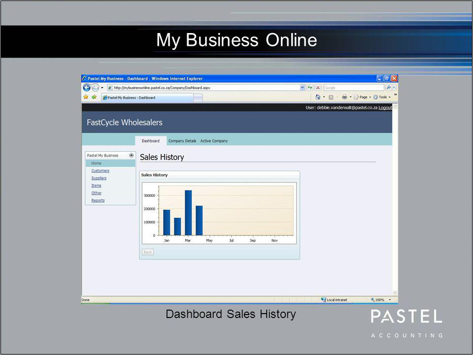 My Business Online Customer List screen