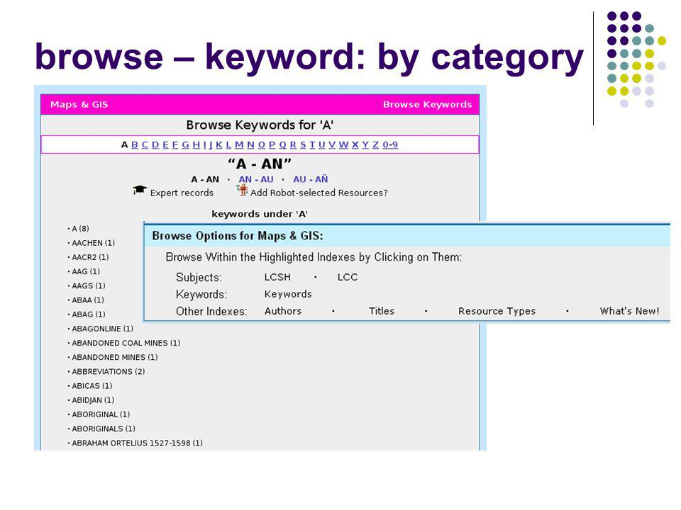 browse – keyword: by category