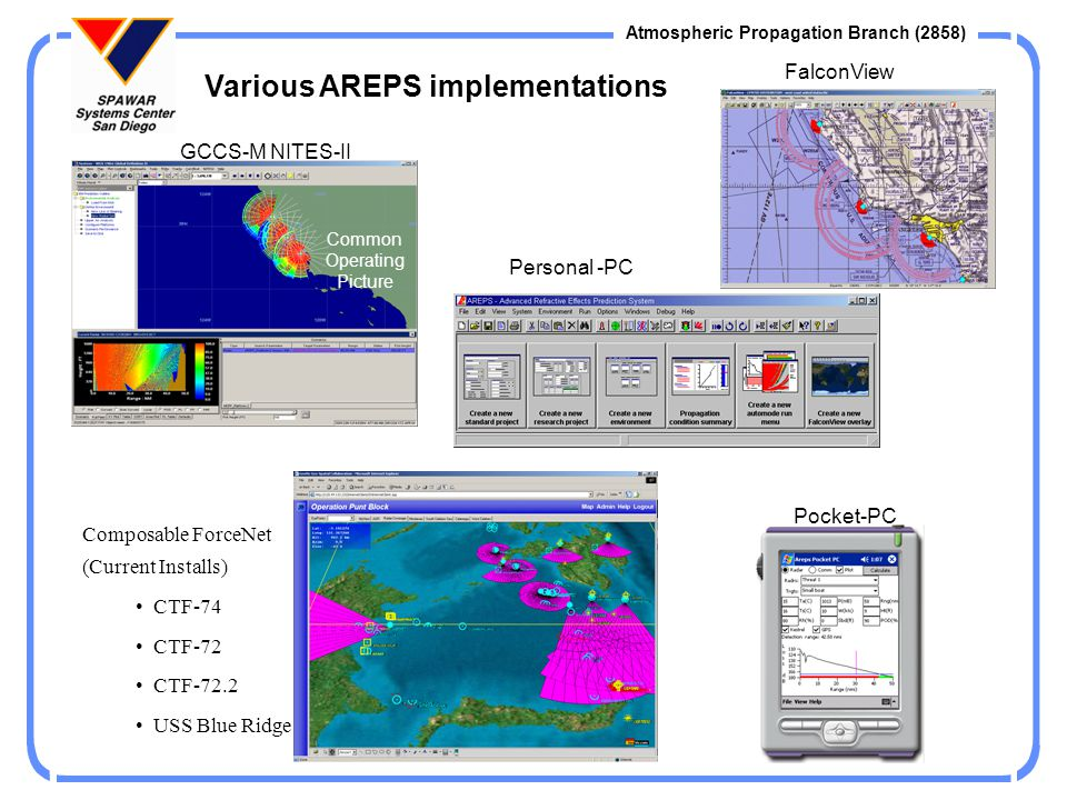 Atmospheric Propagation Branch (2858) AREPS Windows® Personal Computer Implementation DTED Terrain METOC in numerous formats Observations / Mesoscale Models / Climatology Operator interface Numerous decision aids EM systems