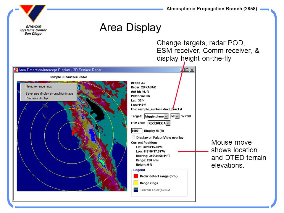 Atmospheric Propagation Branch (2858) Maximum Range Display Multiple targets, ESM, and Comm receivers Table format Bargraph format Change POD on-the-fly