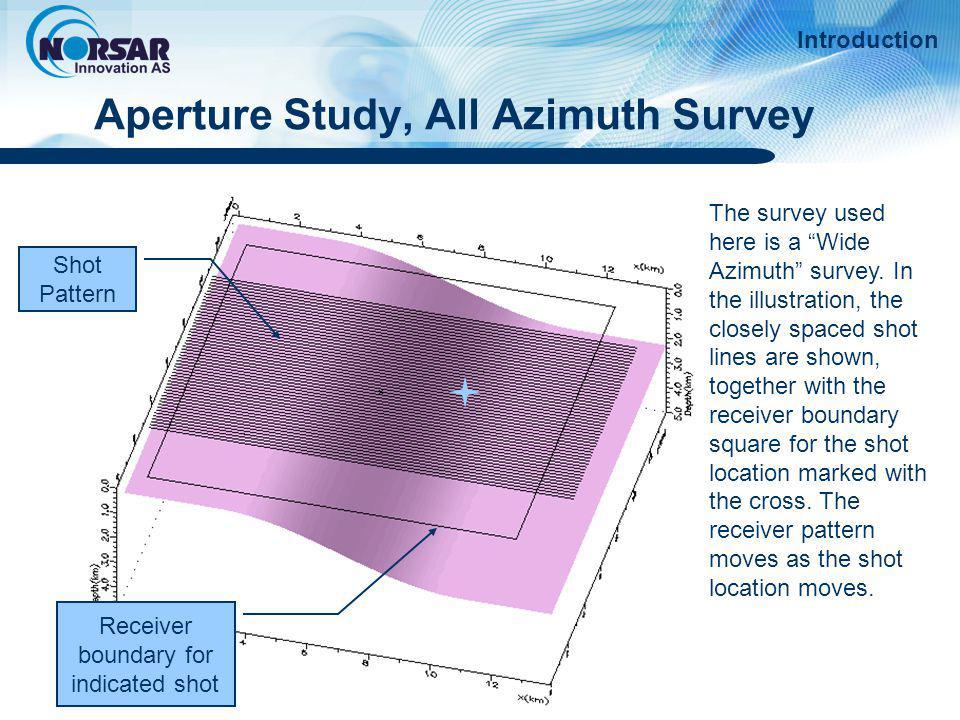 Introduction Surveys Simple Surveys Internally – Marine streamer – Ocean Bottom Sensor Complex surveys import – P1/90 – SPS – ASCII (for VSP)