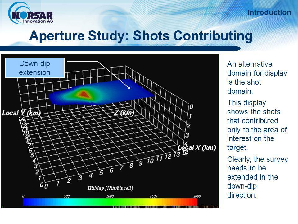 Introduction 3D Wavefront Construction Salt Reflected wavefront returning to surface.