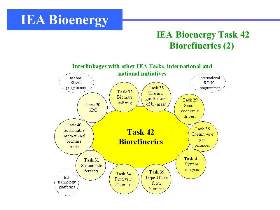 IEA Bioenergy Task 42 Biorefineries (2) IEA Bioenergy