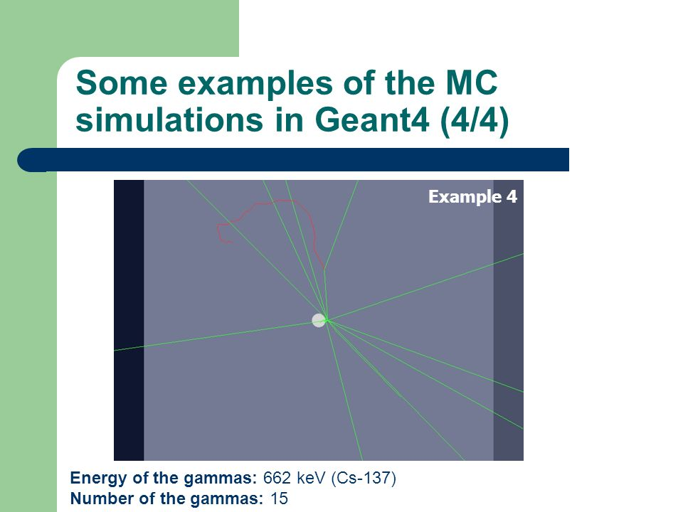 Some examples of the MC simulations in Geant4 (4/4) Energy of the gammas: 662 keV (Cs-137) Number of the gammas: 15 Example 4