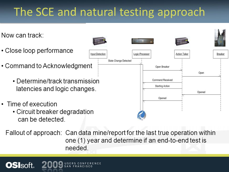 The SCE and natural testing approach Now can track: Close loop performance Command to Acknowledgment Determine/track transmission latencies and logic changes.