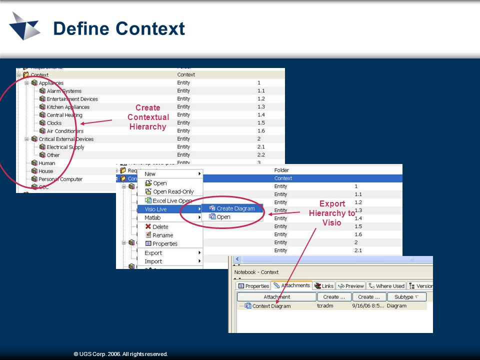 © UGS Corp. 2006. All rights reserved. Define Context Create Contextual Hierarchy Export Hierarchy to Visio